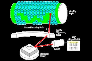 تعمیر لیزر پرینتر شارپ